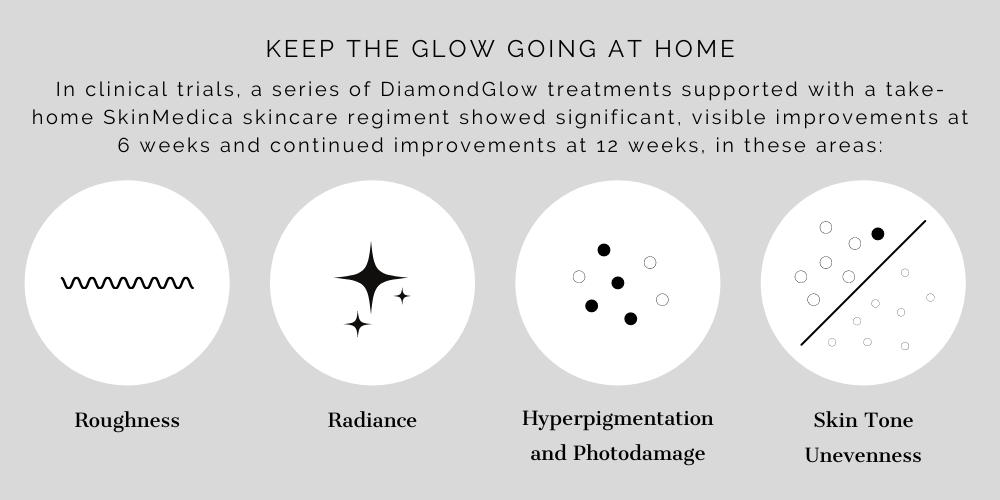 DiamondGlow Aftercare with SkinMedica in Tampa FL